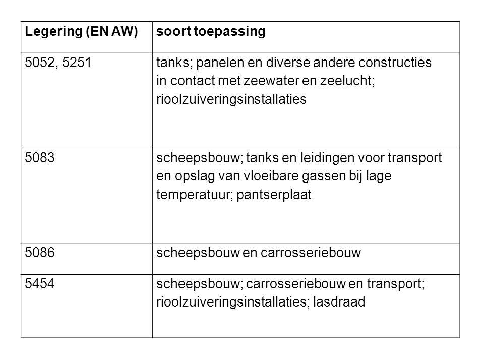 Legering (EN AW) soort toepassing. 5052, 5251. tanks; panelen en diverse andere constructies. in contact met zeewater en zeelucht;