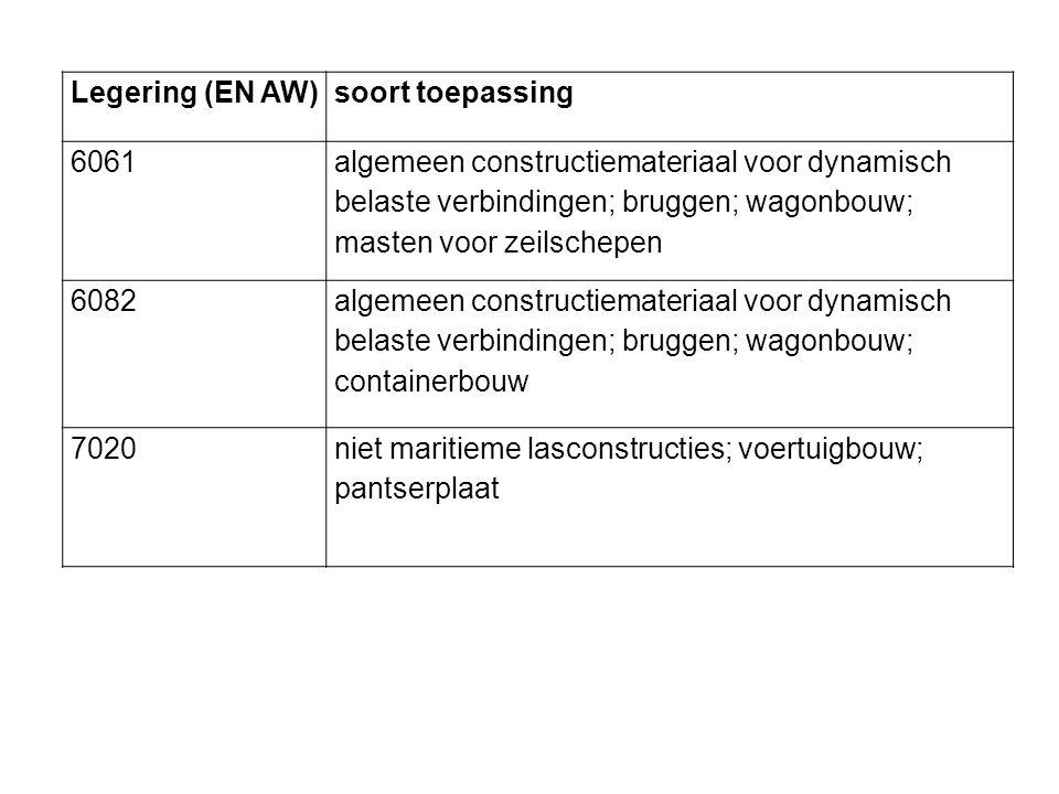 Legering (EN AW) soort toepassing. 6061. algemeen constructiemateriaal voor dynamisch. belaste verbindingen; bruggen; wagonbouw;