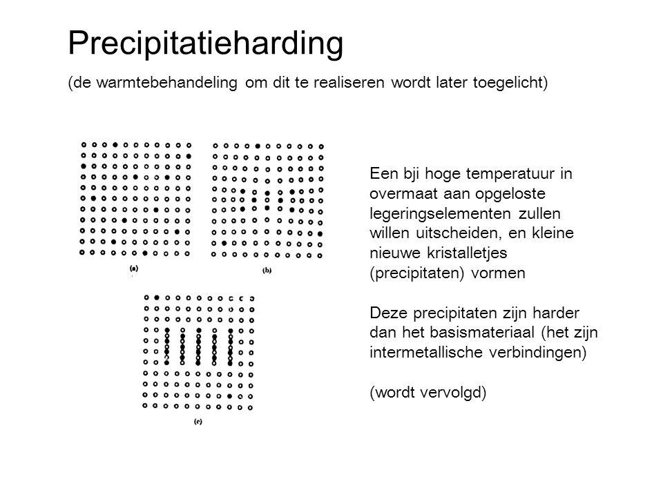 Precipitatieharding (de warmtebehandeling om dit te realiseren wordt later toegelicht)