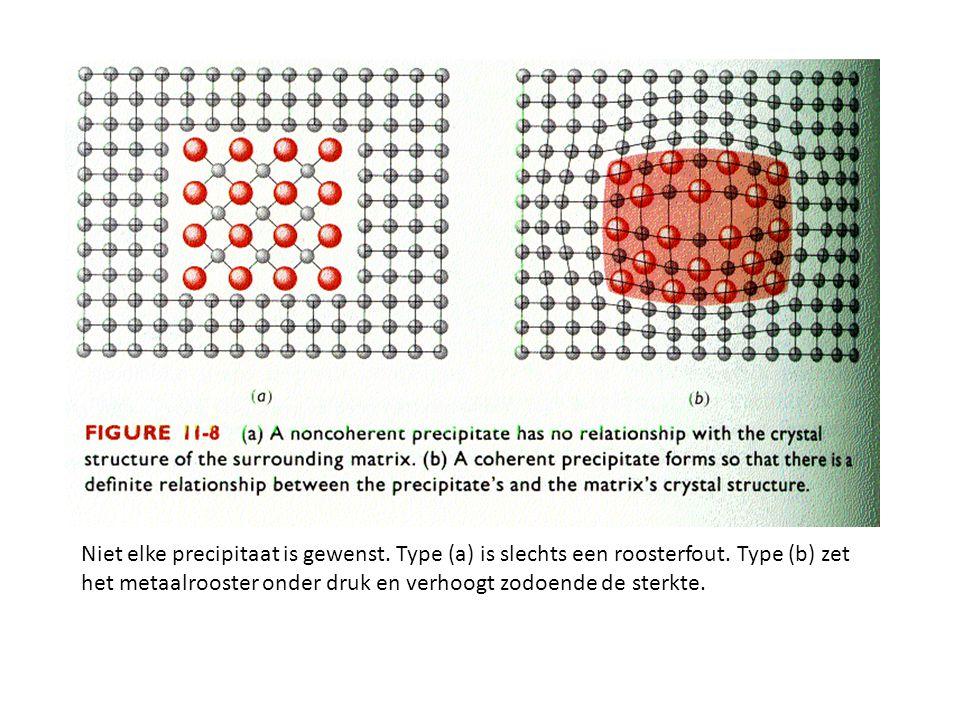 Het doel van precipitatieharding is het verkrijgen van een fijne verdeling van kleine precipitaatjes die het rooster, zoals in (b) geschetst, onder druk zetten. Door de geïllustreerde vervorming wordt de inwendige spanning van de aluminiumkristallen verhoogt. Het materiaal gedraagt zich hierdoor als zijnde harder en sterker.
