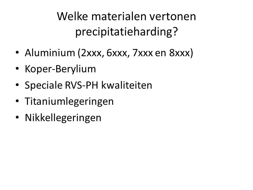Welke materialen vertonen precipitatieharding