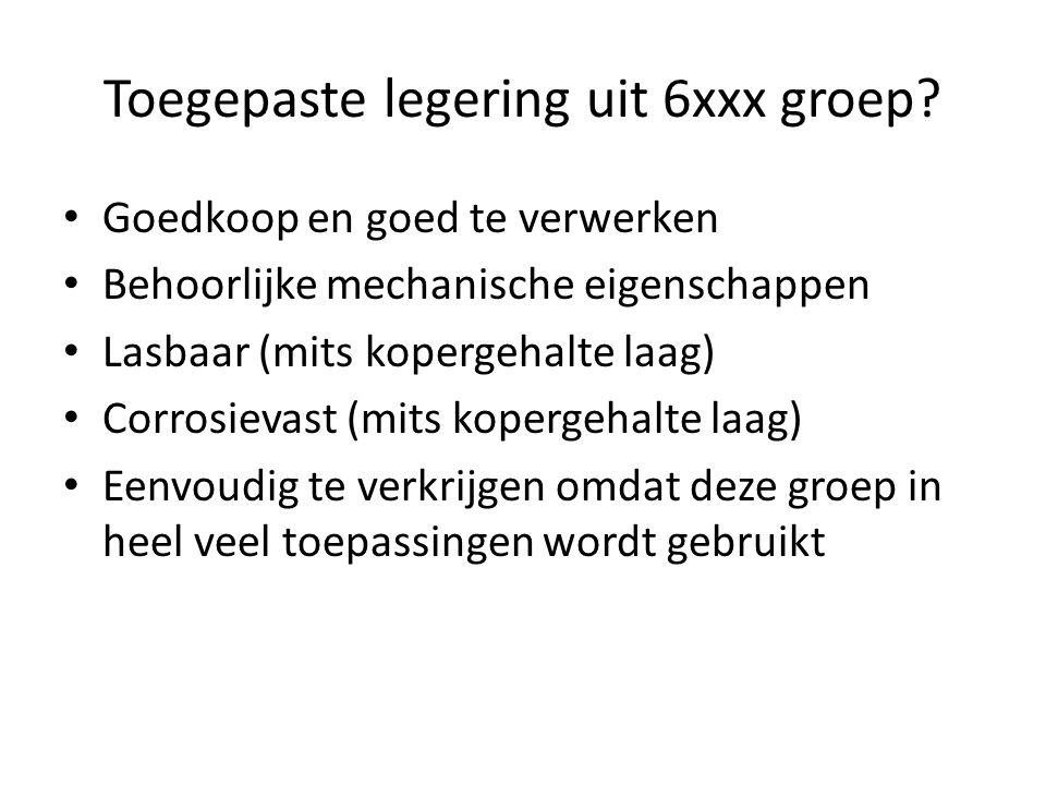 Toegepaste legering uit 6xxx groep