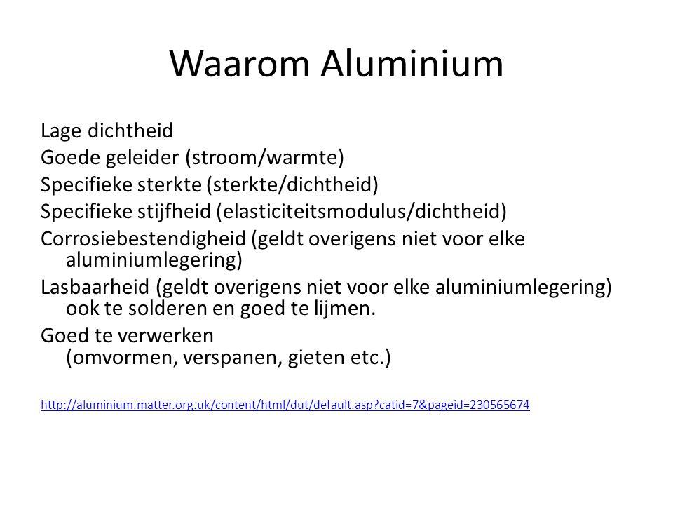 Waarom Aluminium Lage dichtheid Goede geleider (stroom/warmte)