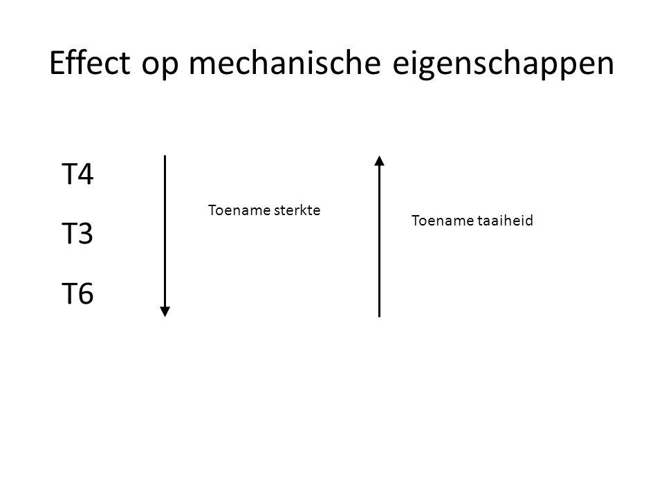 Effect op mechanische eigenschappen