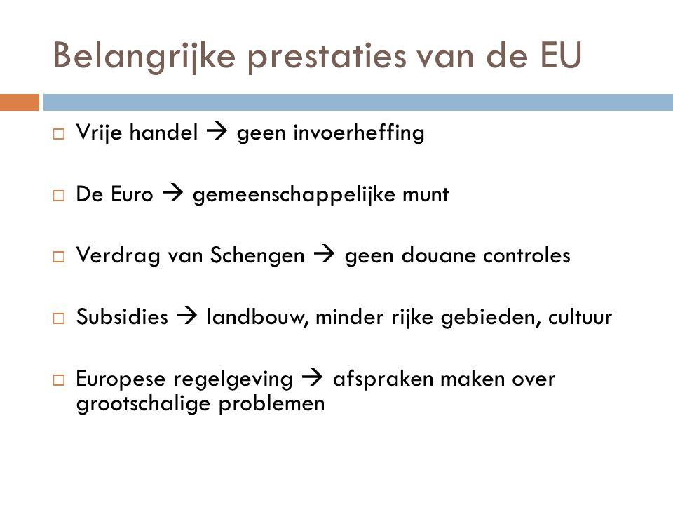 Belangrijke prestaties van de EU