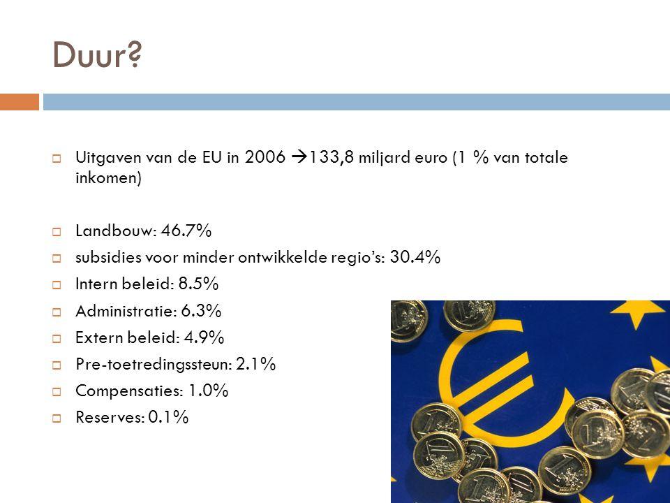 Duur Uitgaven van de EU in 2006 133,8 miljard euro (1 % van totale inkomen) Landbouw: 46.7% subsidies voor minder ontwikkelde regio's: 30.4%