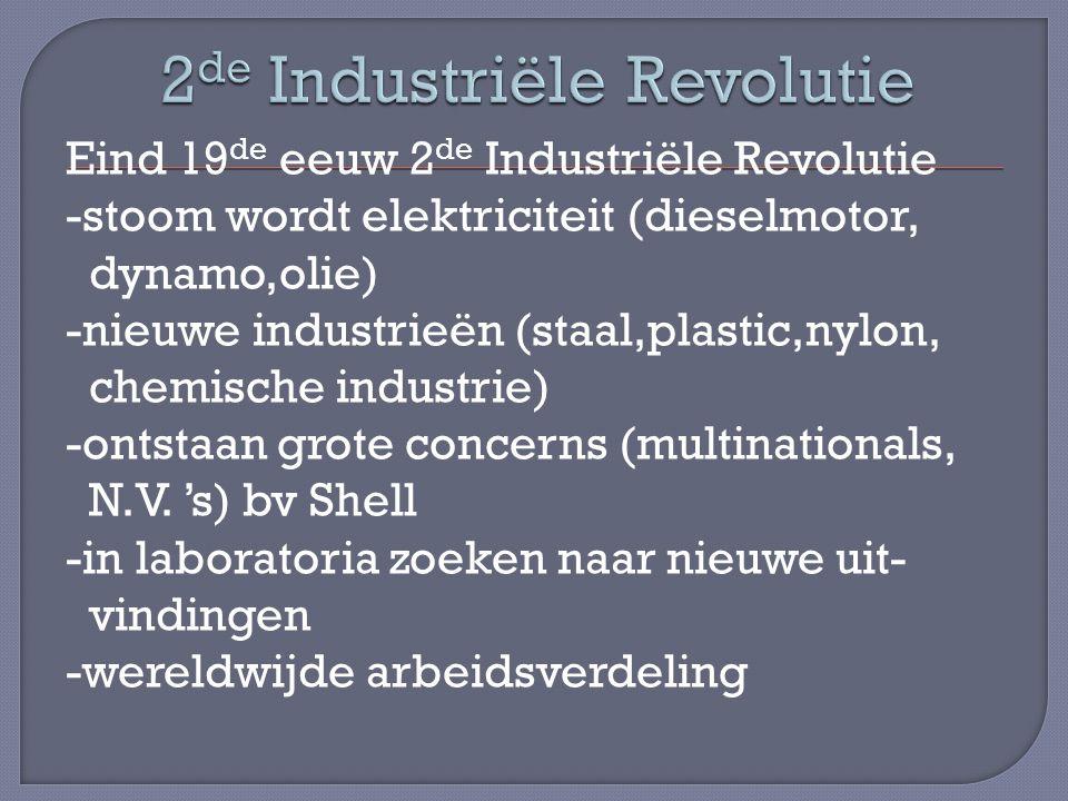 2de Industriële Revolutie