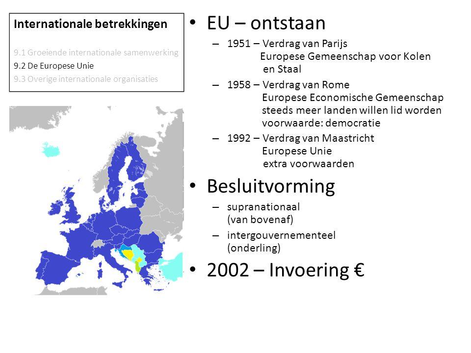 EU – ontstaan Besluitvorming 2002 – Invoering €