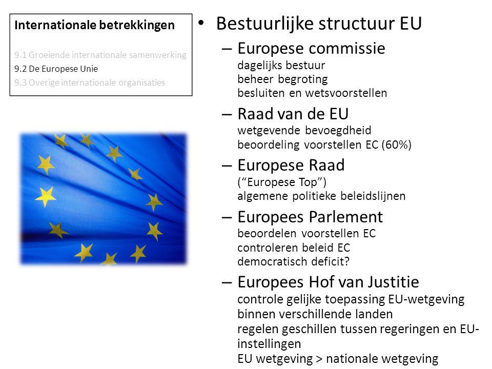 Bestuurlijke structuur EU