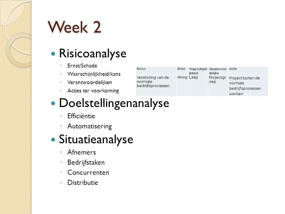 Week 2 Risicoanalyse Doelstellingenanalyse Situatieanalyse Efficiëntie