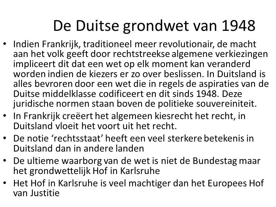 De Duitse grondwet van 1948