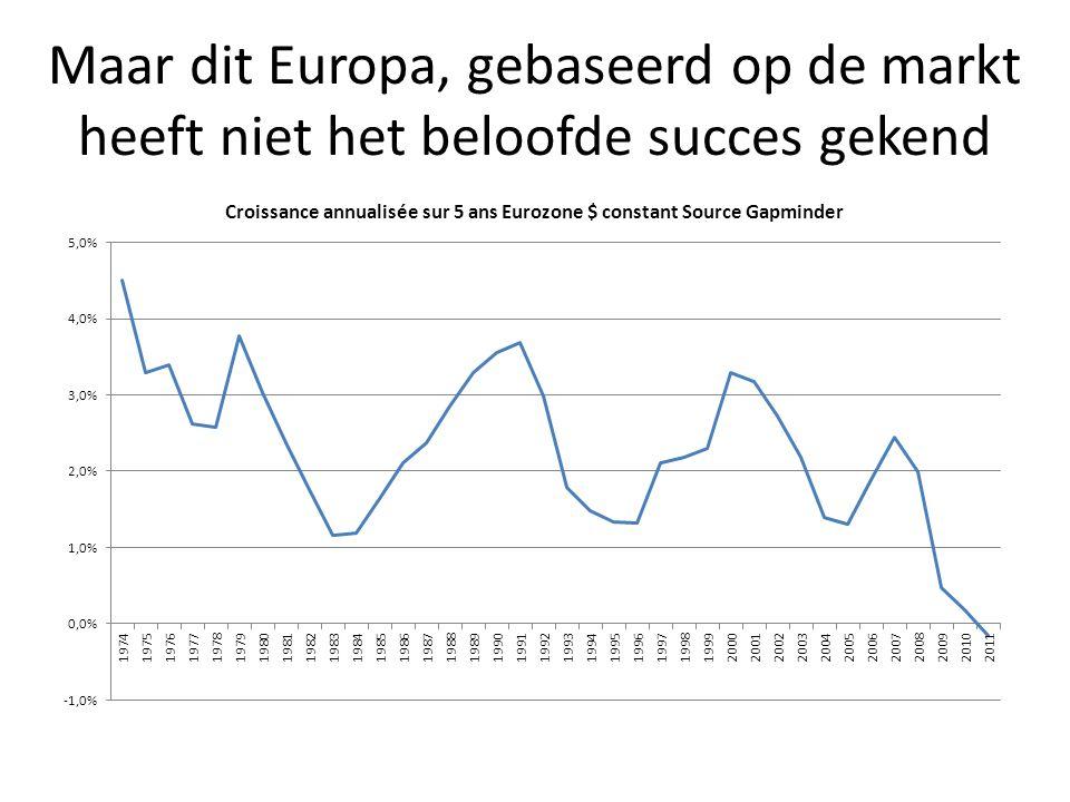 Maar dit Europa, gebaseerd op de markt heeft niet het beloofde succes gekend