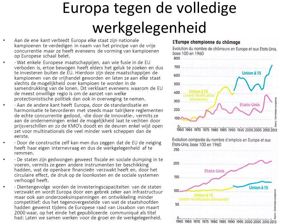 Europa tegen de volledige werkgelegenheid
