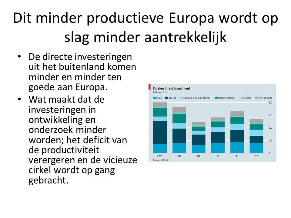 Dit minder productieve Europa wordt op slag minder aantrekkelijk