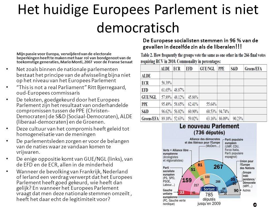 Het huidige Europees Parlement is niet democratisch