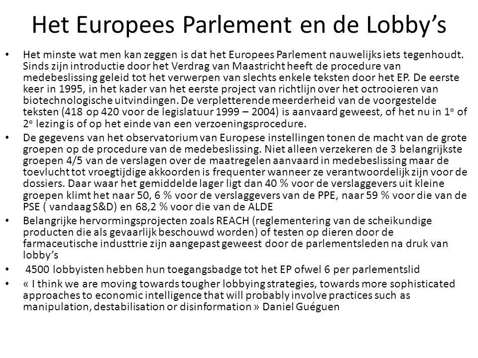 Het Europees Parlement en de Lobby's