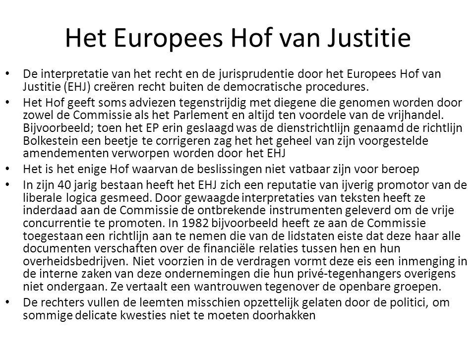 Het Europees Hof van Justitie