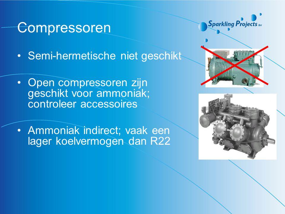 Compressoren Semi-hermetische niet geschikt