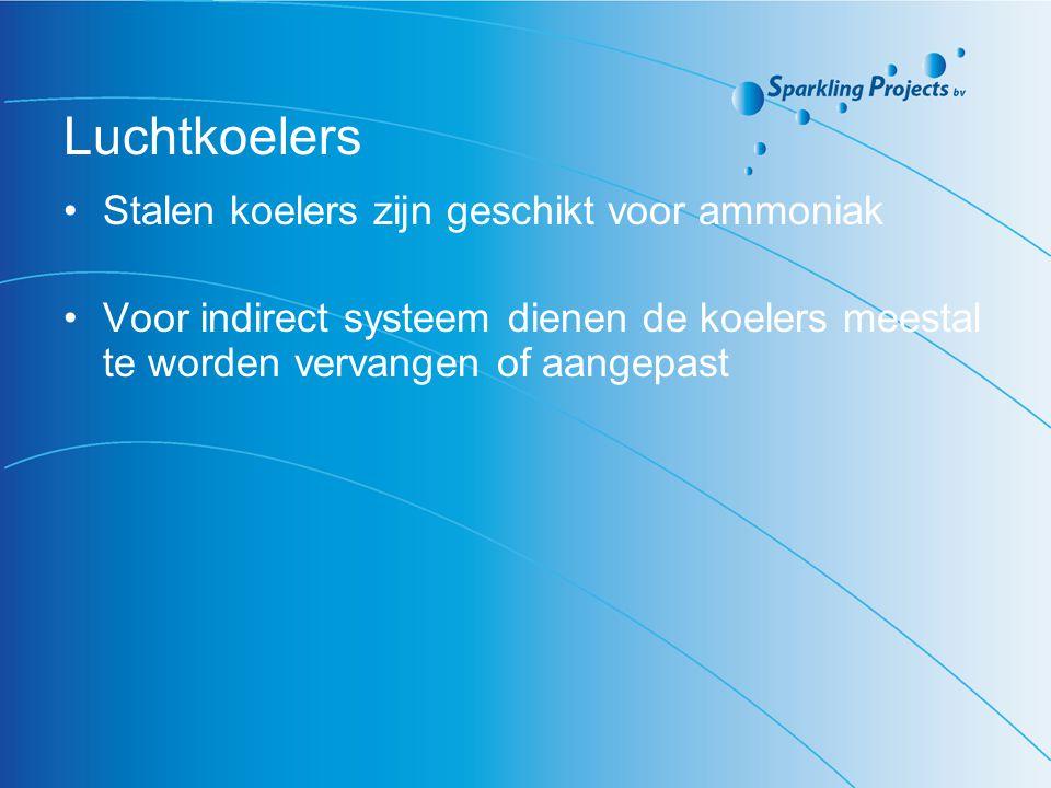 Luchtkoelers Stalen koelers zijn geschikt voor ammoniak