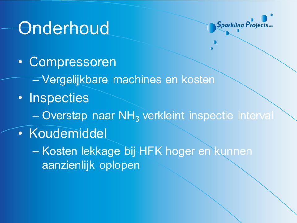 Onderhoud Compressoren Inspecties Koudemiddel