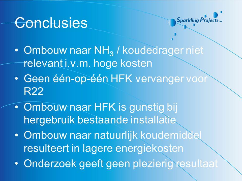 Conclusies Ombouw naar NH3 / koudedrager niet relevant i.v.m. hoge kosten. Geen één-op-één HFK vervanger voor R22.