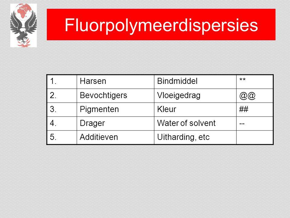 Fluorpolymeerdispersies