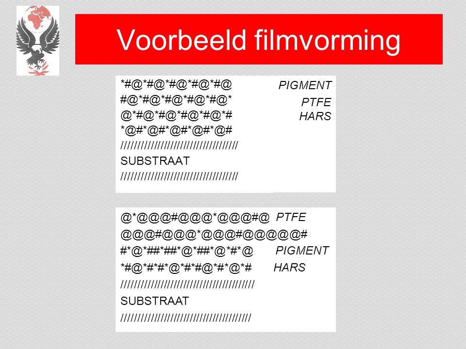 Voorbeeld filmvorming
