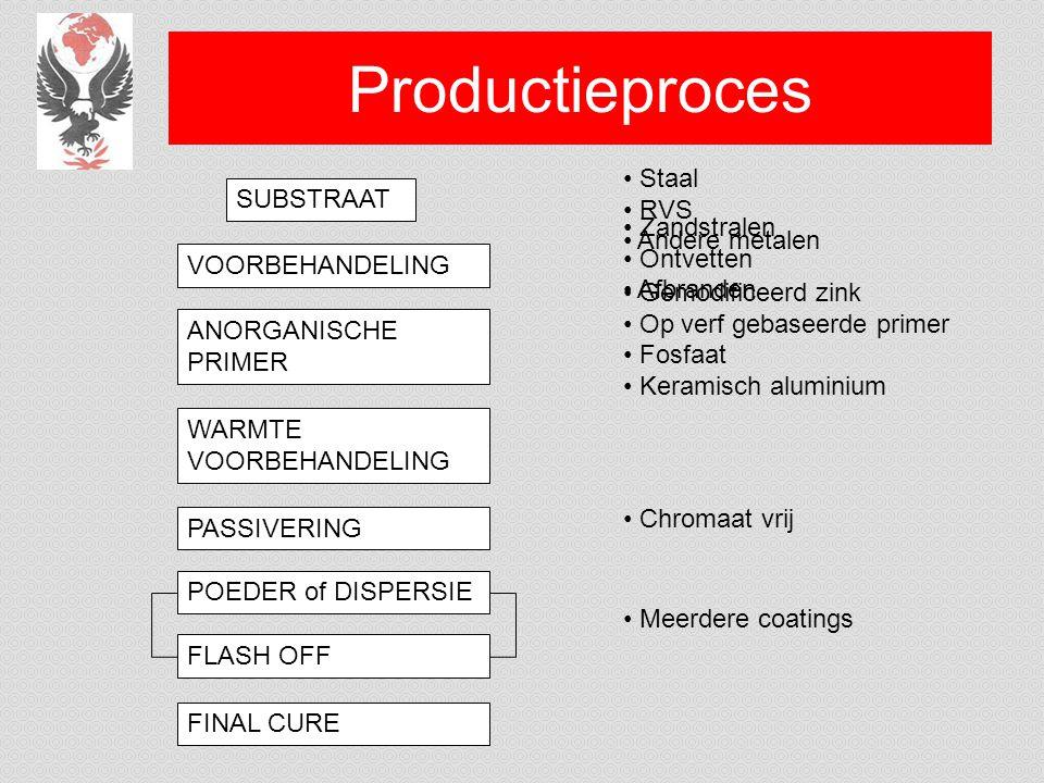 Productieproces Staal SUBSTRAAT RVS Andere metalen Zandstralen