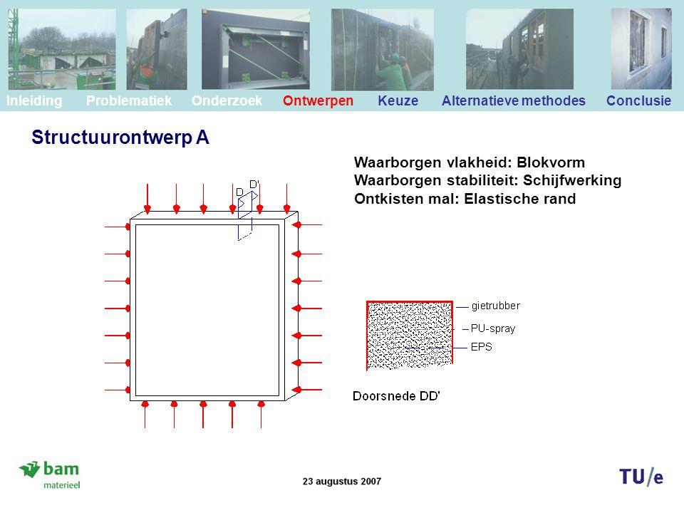 Structuurontwerp A Waarborgen vlakheid: Blokvorm