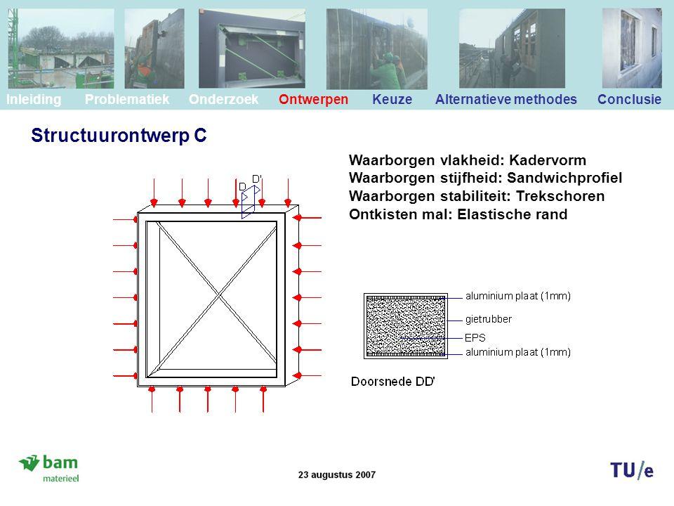 Structuurontwerp C Waarborgen vlakheid: Kadervorm