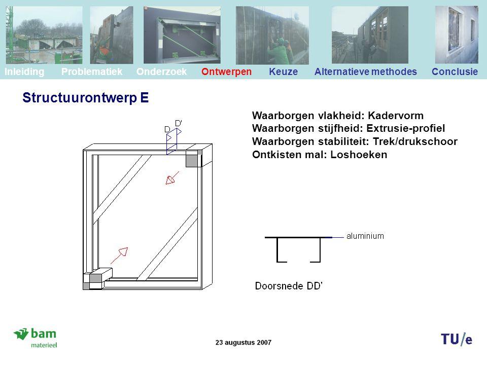 Structuurontwerp E Waarborgen vlakheid: Kadervorm