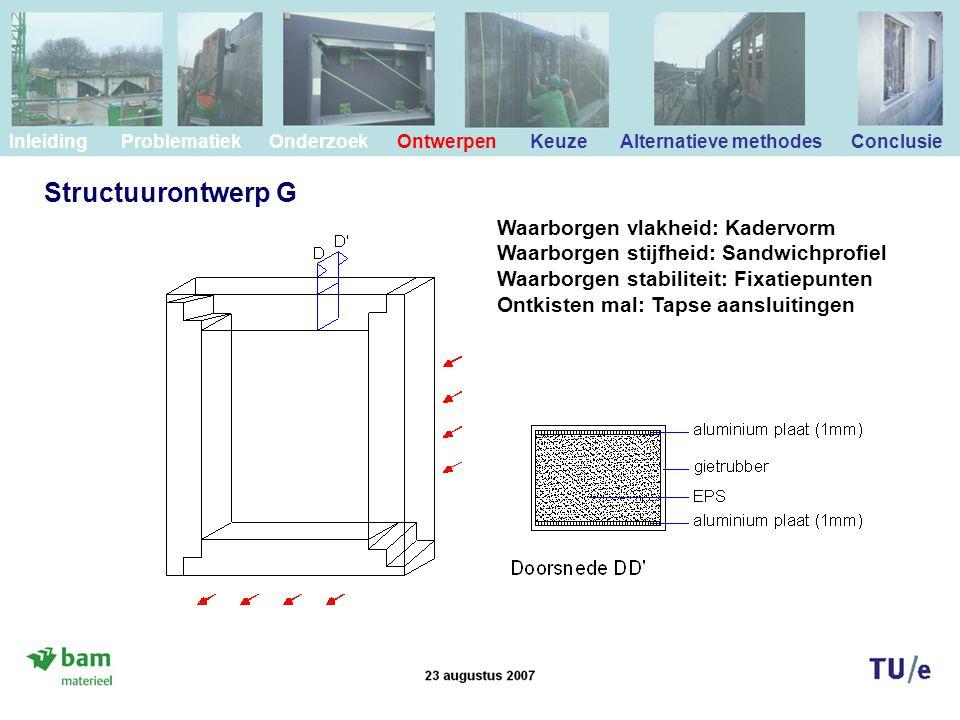 Structuurontwerp G Waarborgen vlakheid: Kadervorm