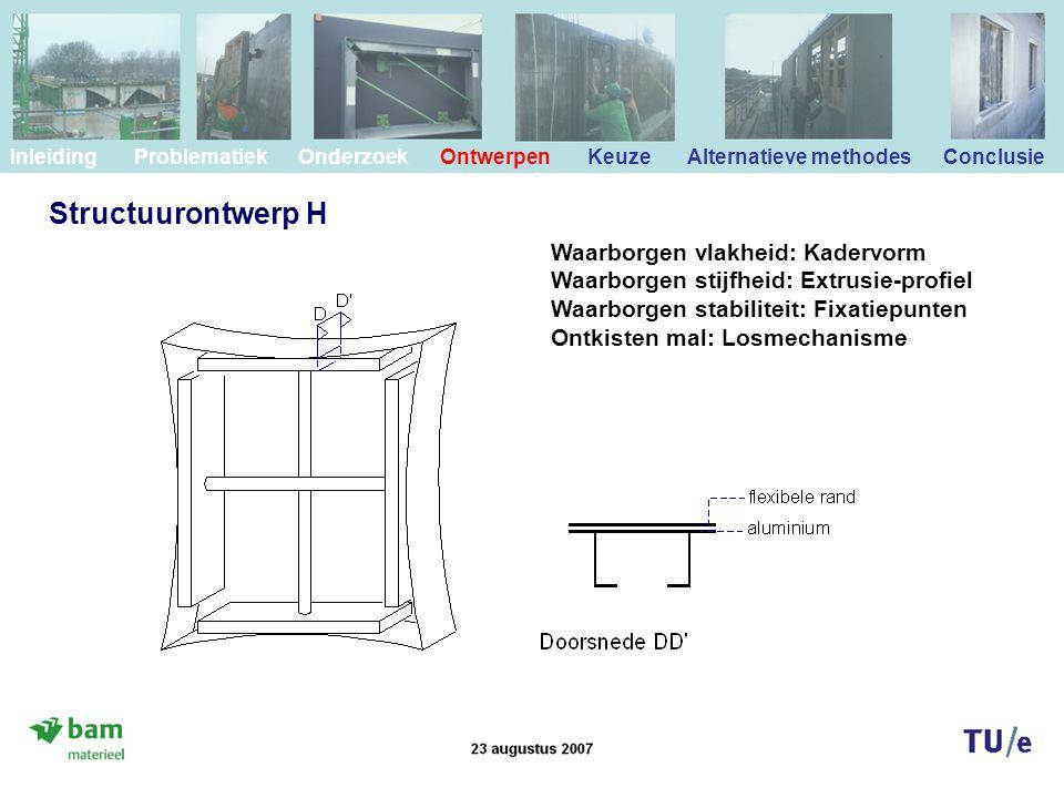 Structuurontwerp H Waarborgen vlakheid: Kadervorm
