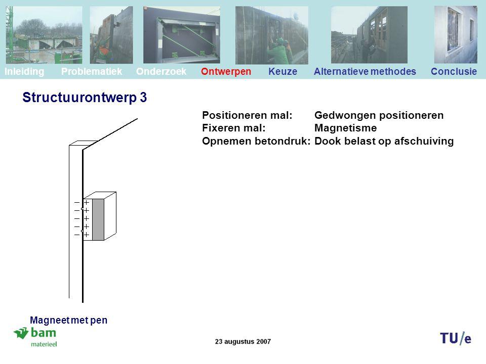 Structuurontwerp 3 Positioneren mal: Gedwongen positioneren