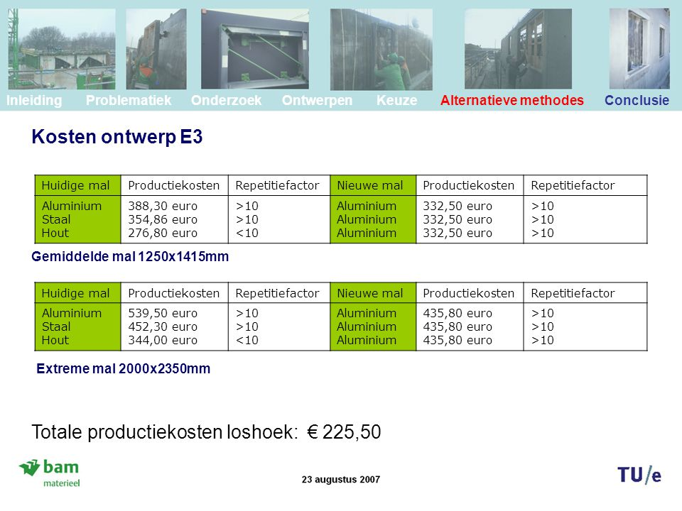 Totale productiekosten loshoek: € 225,50
