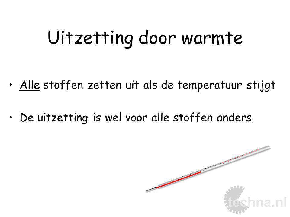 Voorbeelden van uitzetting van stoffen door warmte