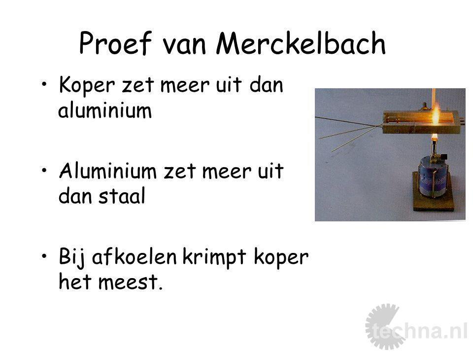 Proef van Merckelbach Koper zet meer uit dan aluminium