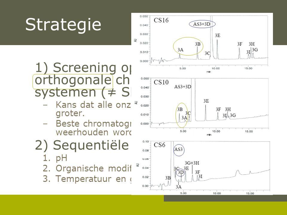 Strategie 1) Screening op een set van orthogonale chromatografische systemen (≠ SF, pH, OM) Kans dat alle onzuiverheden gevonden worden groter.