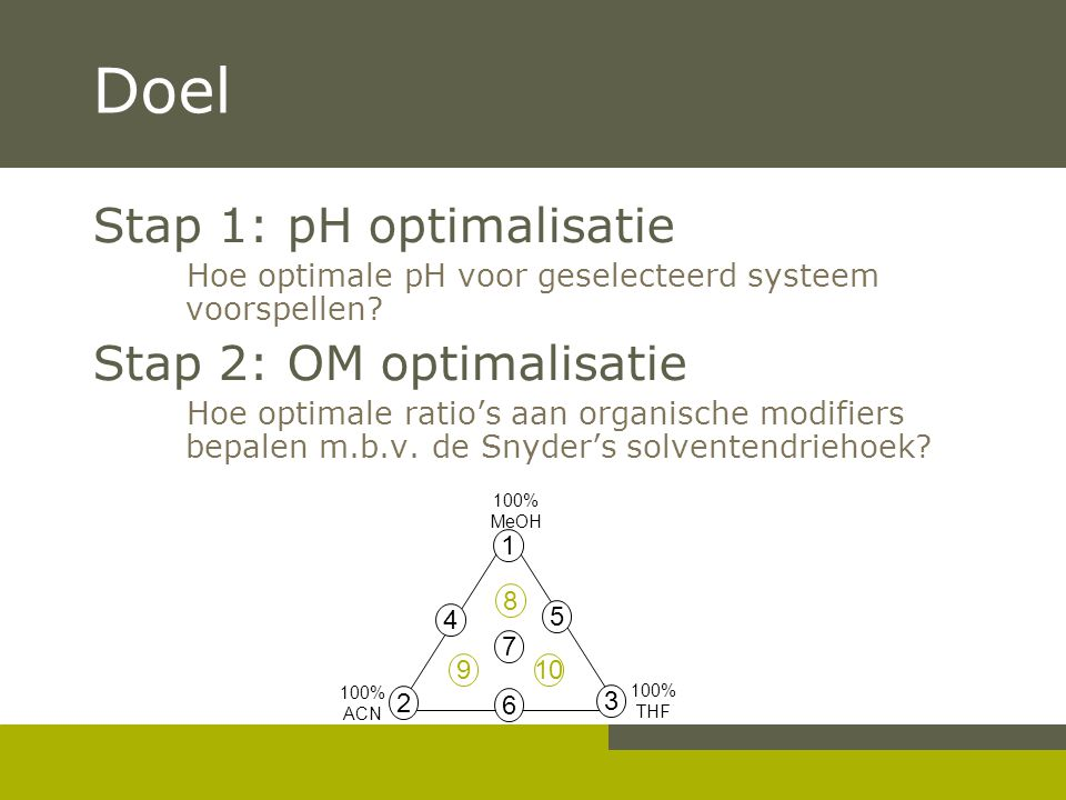 Doel Stap 1: pH optimalisatie Stap 2: OM optimalisatie