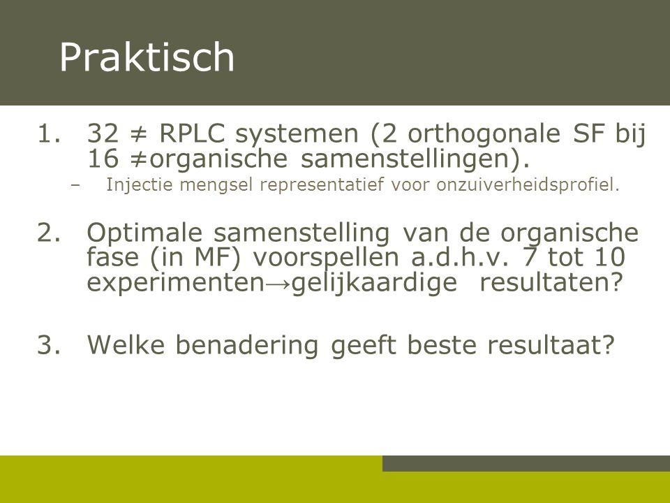 Praktisch 32 ≠ RPLC systemen (2 orthogonale SF bij 16 ≠organische samenstellingen). Injectie mengsel representatief voor onzuiverheidsprofiel.