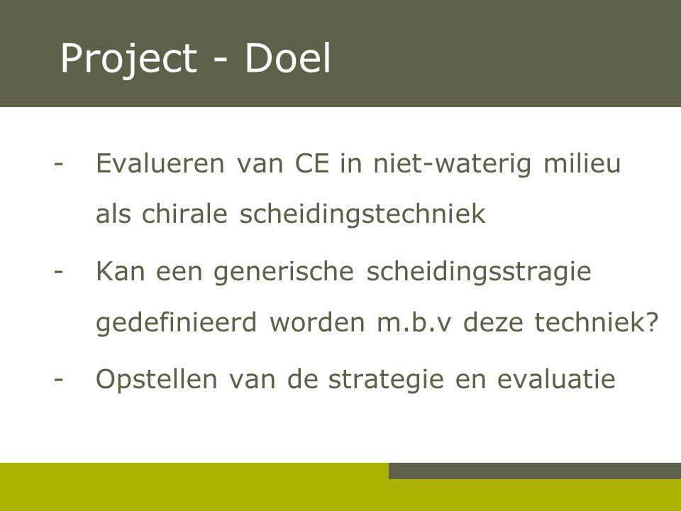 Project - Doel - Evalueren van CE in niet-waterig milieu als chirale scheidingstechniek.
