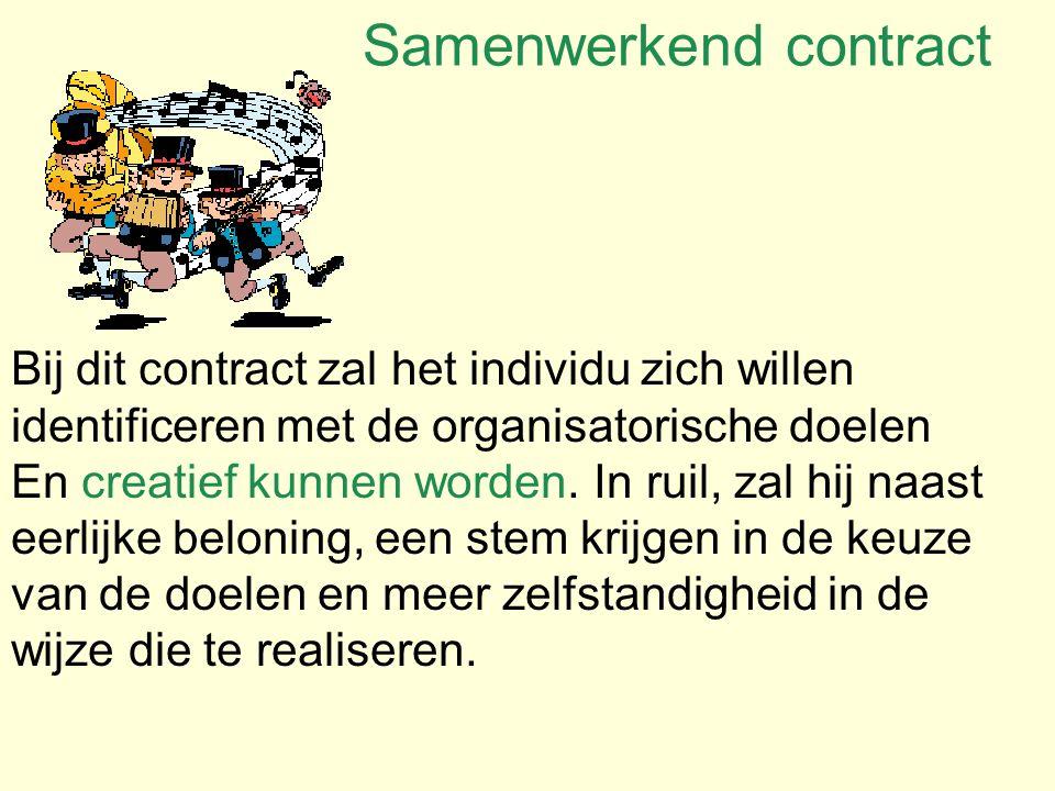 Samenwerkend contract