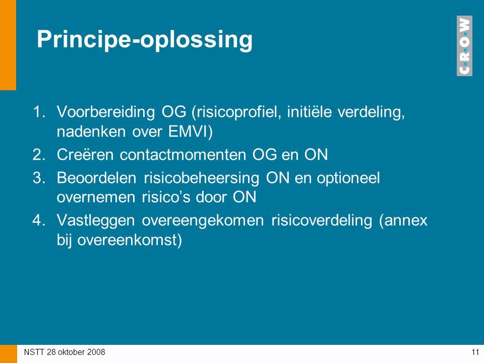 Principe-oplossing Voorbereiding OG (risicoprofiel, initiële verdeling, nadenken over EMVI) Creëren contactmomenten OG en ON.