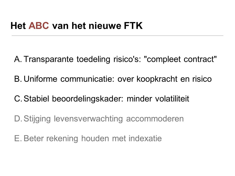 Het ABC van het nieuwe FTK