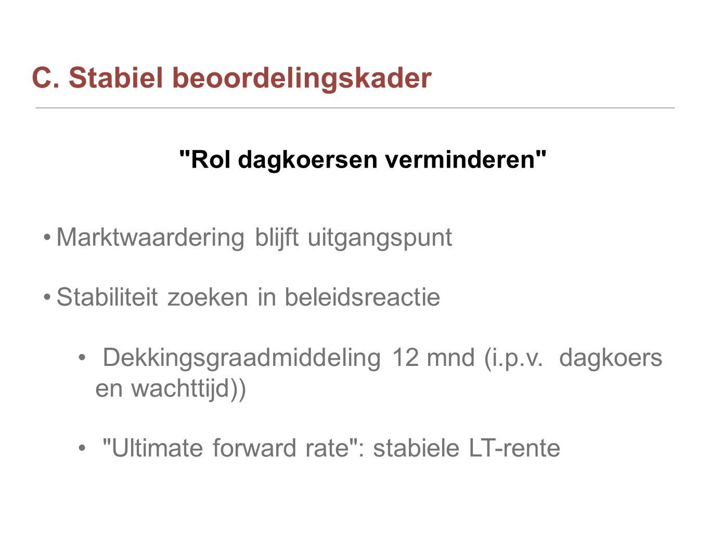 C. Stabiel beoordelingskader
