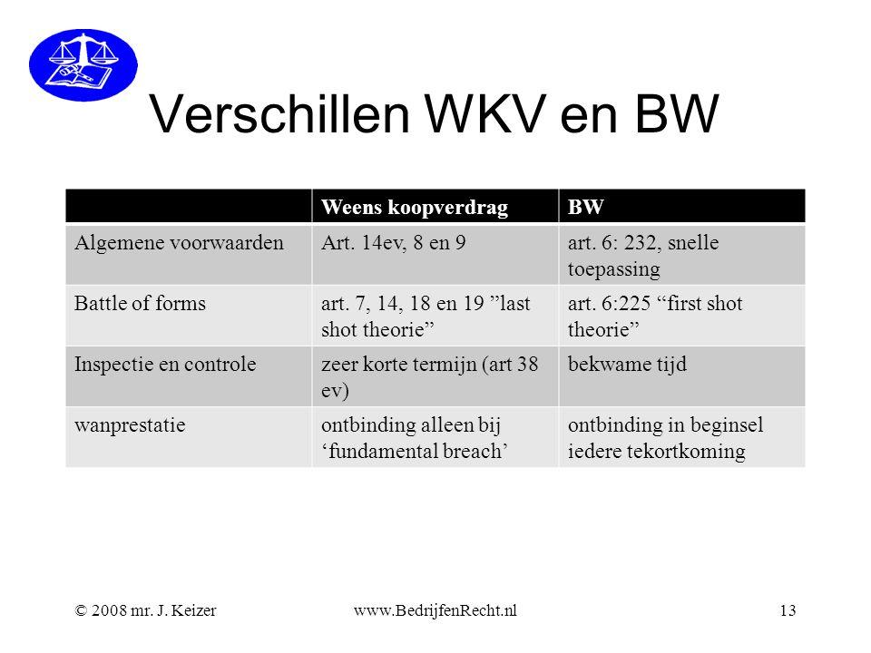 Verschillen WKV en BW Weens koopverdrag BW Algemene voorwaarden