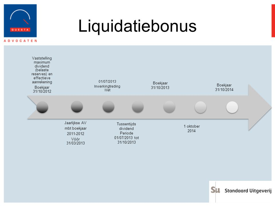 Liquidatiebonus Vaststelling maximum dividend (belaste reserves) en effectieve aanrekening. Boekjaar 31/10/2012.