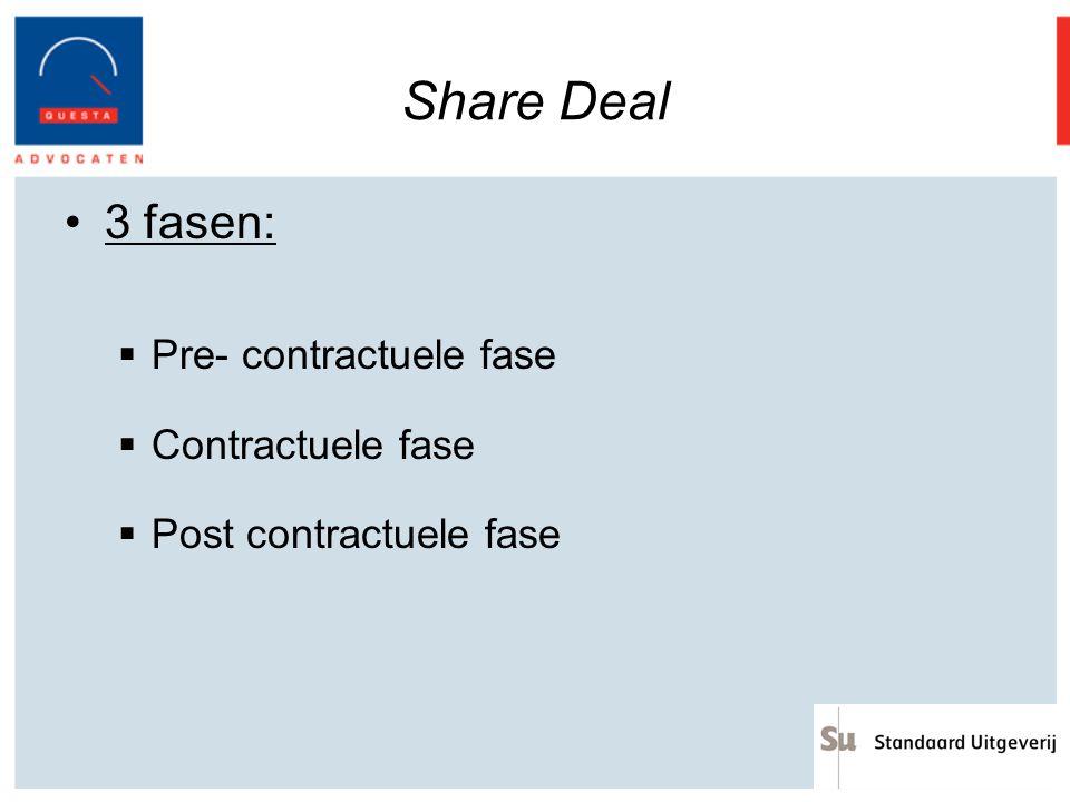 Share Deal 3 fasen: Pre- contractuele fase Contractuele fase