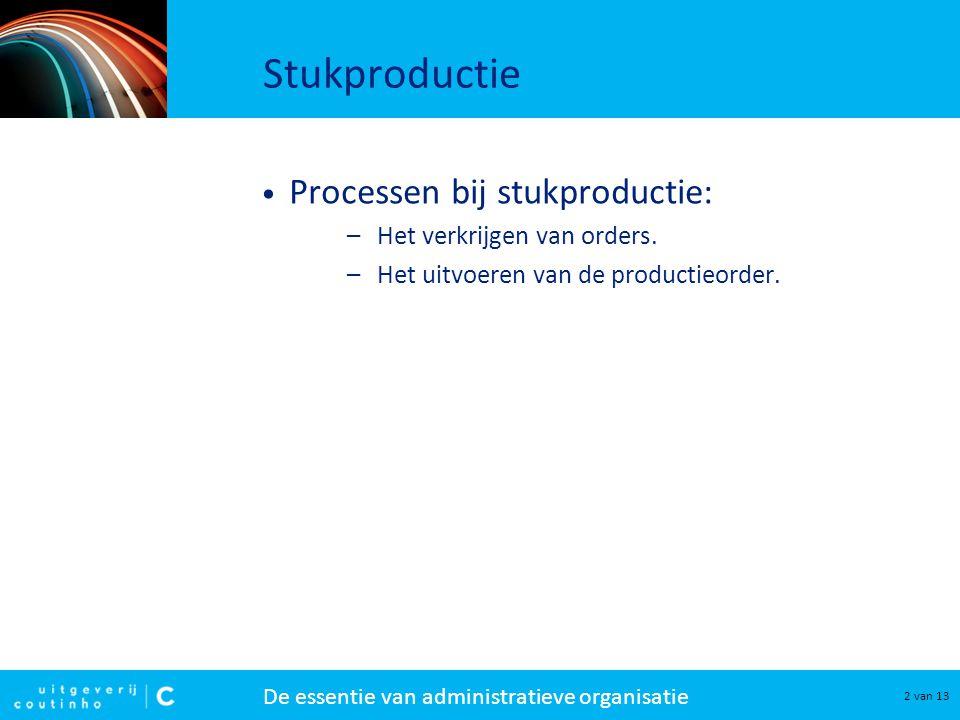 Stukproductie Processen bij stukproductie: Het verkrijgen van orders.
