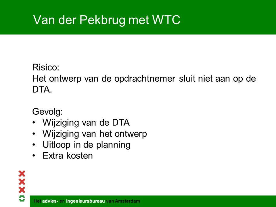 Van der Pekbrug met WTC Risico: